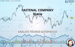 FASTENAL COMPANY - Diario