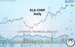 KLA CORP. - Daily