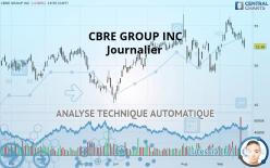 CBRE GROUP INC - Journalier