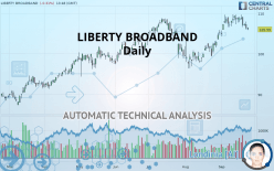 LIBERTY BROADBAND - Daily