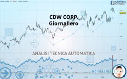 CDW CORP. - Giornaliero