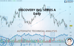 DISCOVERY INC. SERIES A - Daily