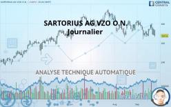 SARTORIUS AG VZO O.N. - Journalier
