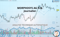 MORPHOSYS AG O.N. - Journalier