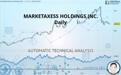 MARKETAXESS HOLDINGS INC. - Daily