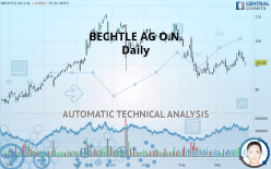 BECHTLE AG O.N. - Daily