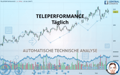 TELEPERFORMANCE - Täglich