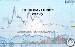 ETHEREUM - ETH/BTC - Еженедельно