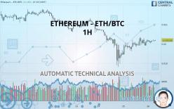 ETHEREUM - ETH/BTC - 1 час