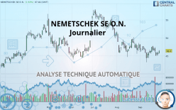 NEMETSCHEK SE O.N. - Journalier