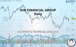 SVB FINANCIAL GROUP - Daily