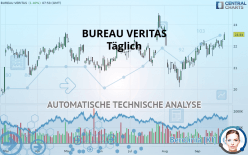 BUREAU VERITAS - Täglich