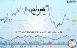 MAPFRE - Dagelijks