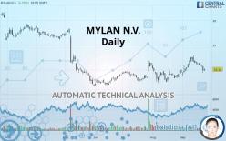 MYLAN N.V. - Daily