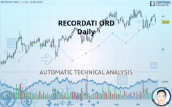 RECORDATI ORD - Daily