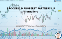 BROOKFIELD PROPERTY PARTNERS L.P. - Giornaliero