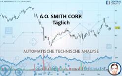 A.O. SMITH CORP. - Täglich