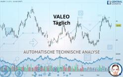 VALEO - Täglich