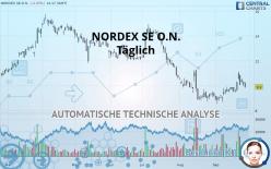 NORDEX SE O.N. - Täglich