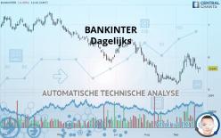 BANKINTER - Dagelijks