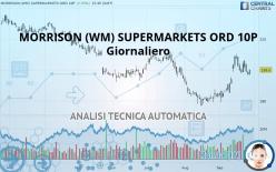 MORRISON (WM) SUPERMARKETS ORD 10P - Giornaliero