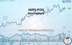 AMPLIFON - Journalier