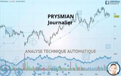 PRYSMIAN - Journalier