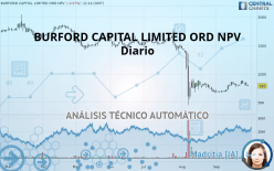 BURFORD CAPITAL LIMITED ORD NPV - Diario