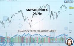 S&P500 INDEX - Journalier