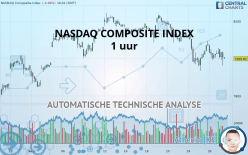 NASDAQ COMPOSITE INDEX - 1 tim