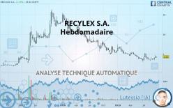 RECYLEX S.A. - Hebdomadaire