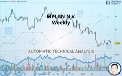 MYLAN N.V. - Weekly