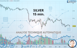 SILVER - 15 min.