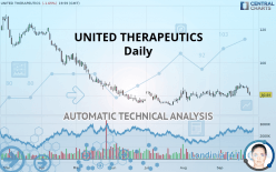 UNITED THERAPEUTICS - Daily