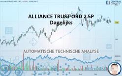 ALLIANCE TRUST ORD 2.5P - Dagelijks