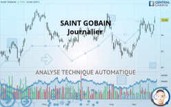 SAINT GOBAIN - Journalier