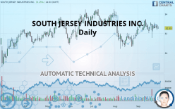 SOUTH JERSEY INDUSTRIES INC. - Daily
