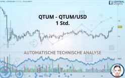 QTUM - QTUM/USD - 1H