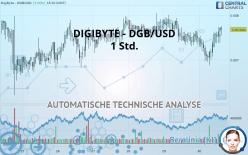 DIGIBYTE - DGB/USD - 1 Std.