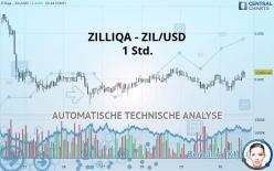 ZILLIQA - ZIL/USD - 1 Std.