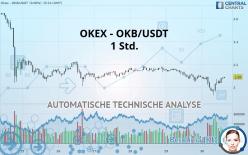OKEX - OKB/USDT - 1H
