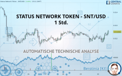 STATUS NETWORK TOKEN - SNT/USD - 1H