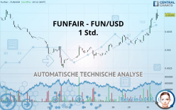 FUNFAIR - FUN/USD - 1H