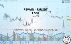REVAIN - R/USDT - 1H
