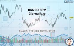 BANCO BPM - Journalier