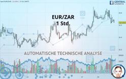 EUR/ZAR - 1 Std.