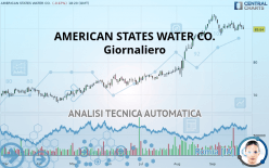 AMERICAN STATES WATER CO. - Giornaliero
