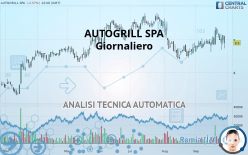 AUTOGRILL SPA - Journalier