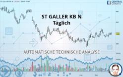 ST GALLER KB N - Täglich
