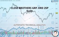 CLOSE BROTHERS GRP. ORD 25P - Daily